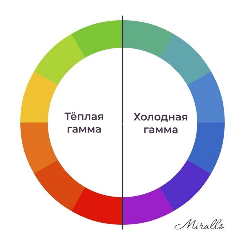 Статья правила выбора подсветки - Гамма цвета