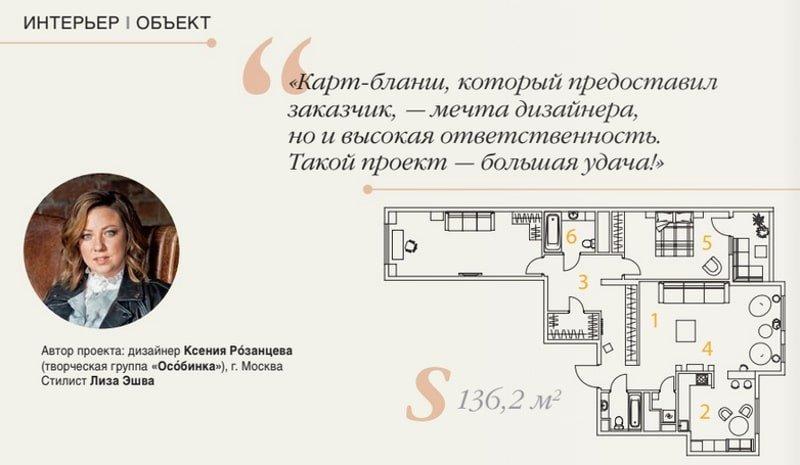 Зеркала Miralls в журнале Красивые Квартиры (проект Ксении Розанцевой)